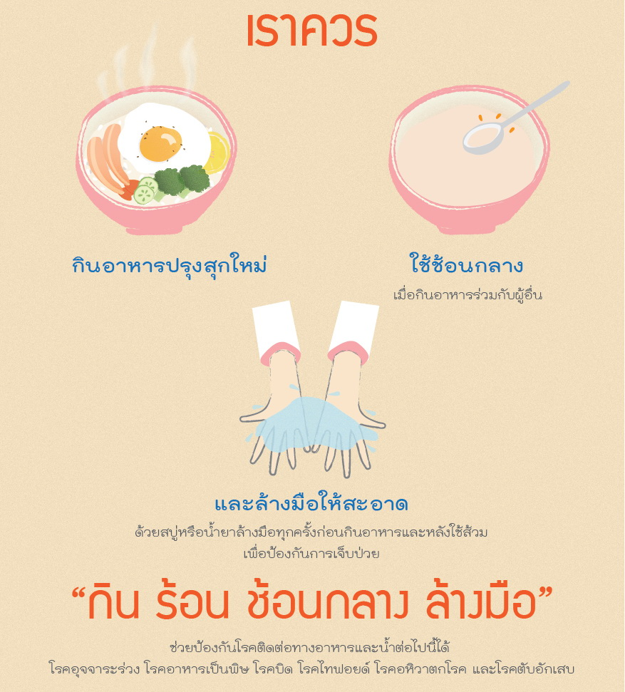 Thai Health Literacy Key Message02