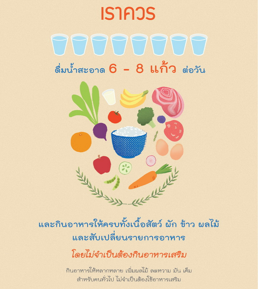 Thai Health Literacy Key Message03