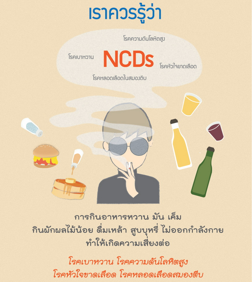 Thai Health Literacy Key Message04