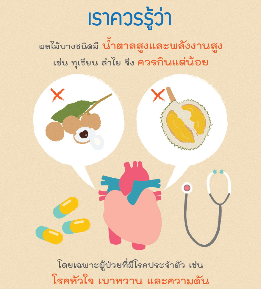 Thai Health Literacy Key Message05