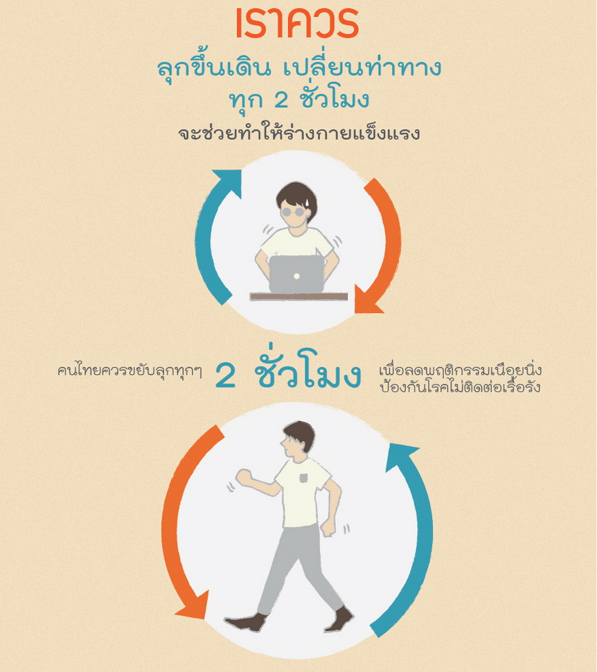 Thai Health Literacy Key Message06