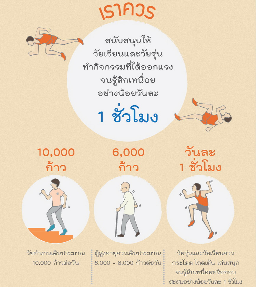 Thai Health Literacy Key Message07