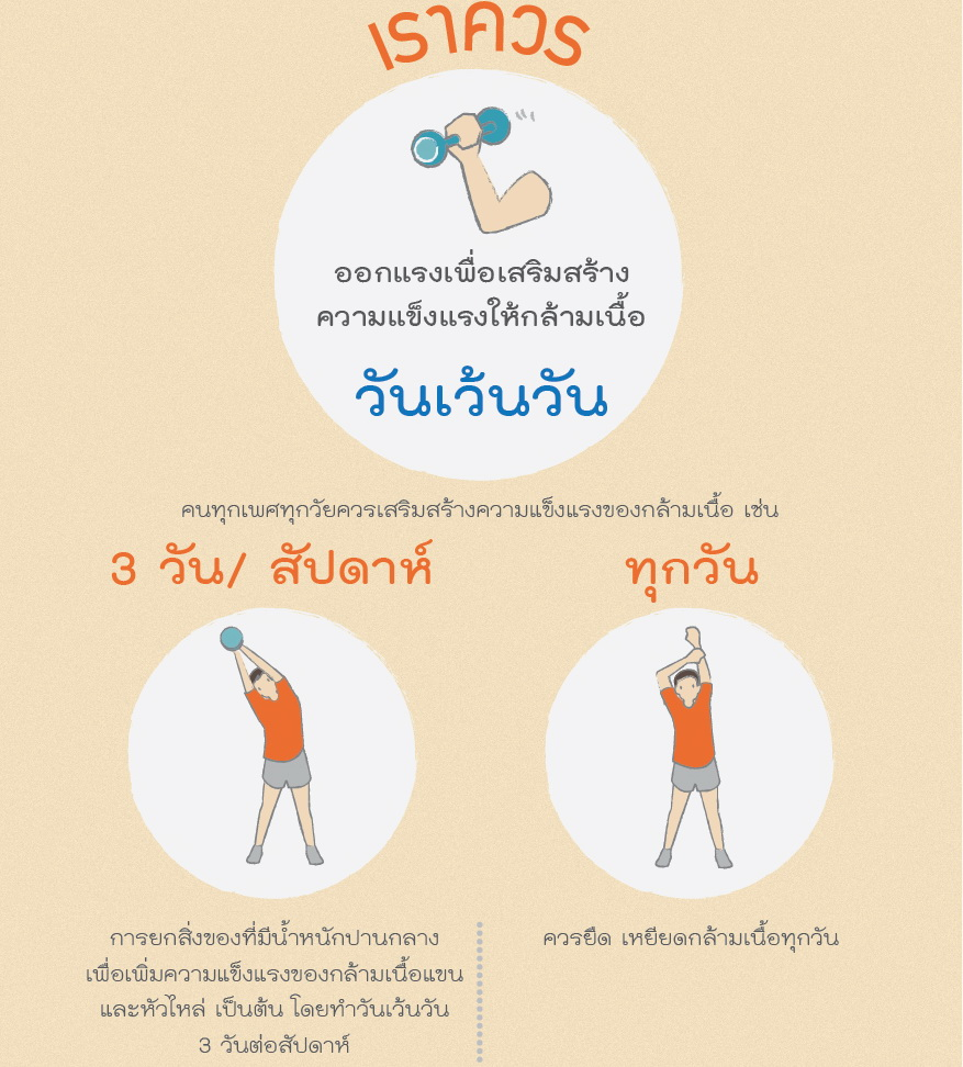 Thai Health Literacy Key Message08