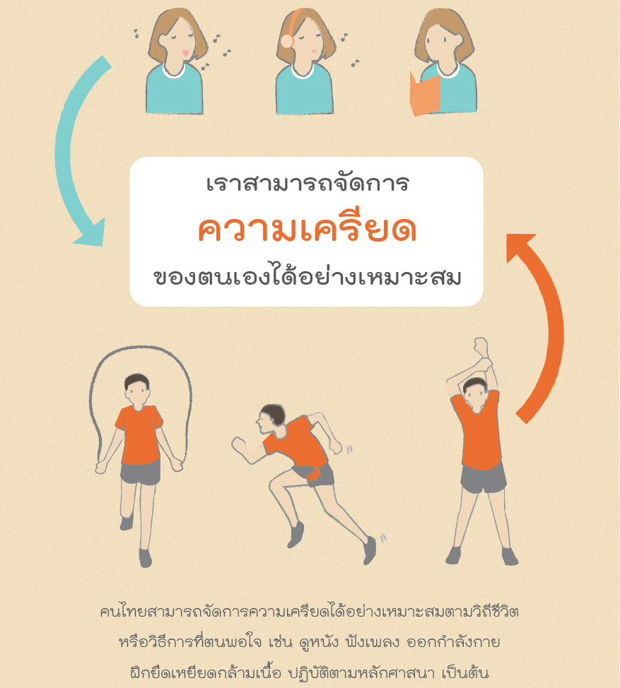 Thai Health Literacy Key Message10