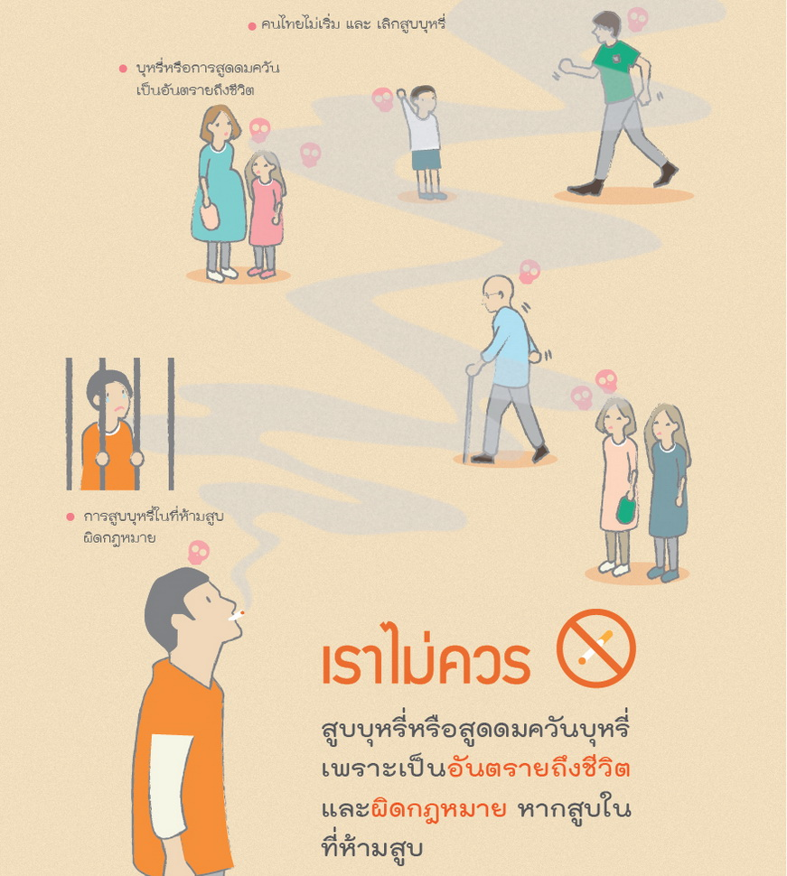 Thai Health Literacy Key Message12