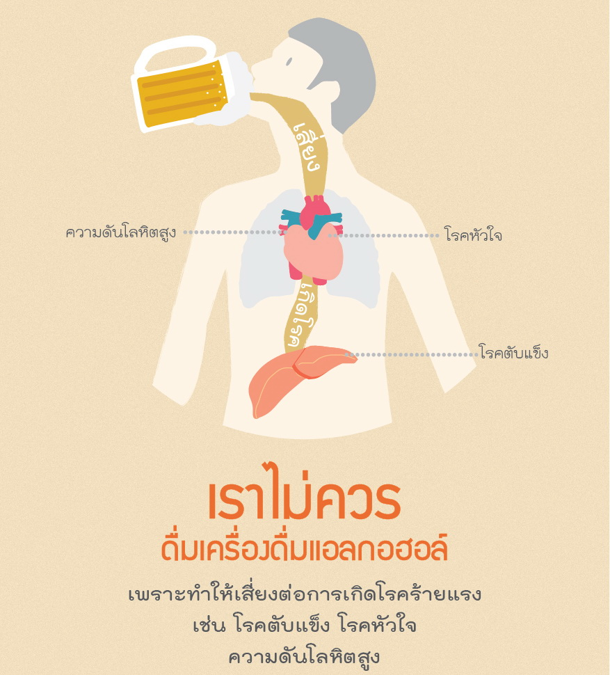 Thai Health Literacy Key Message13