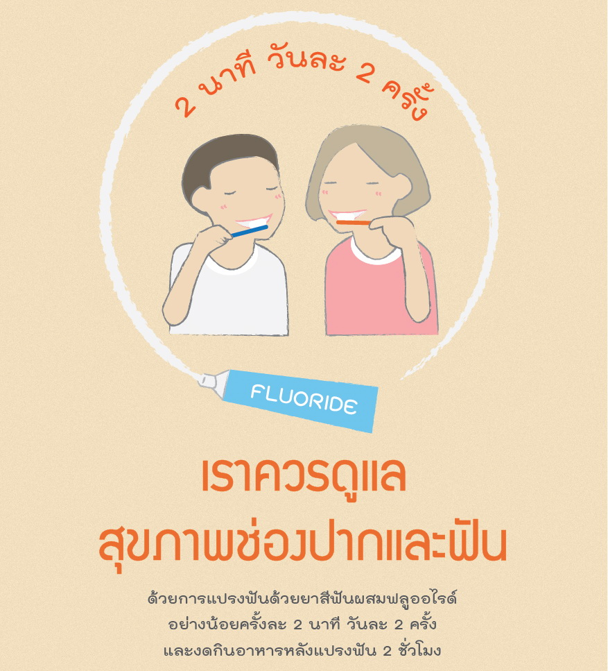 Thai Health Literacy Key Message14