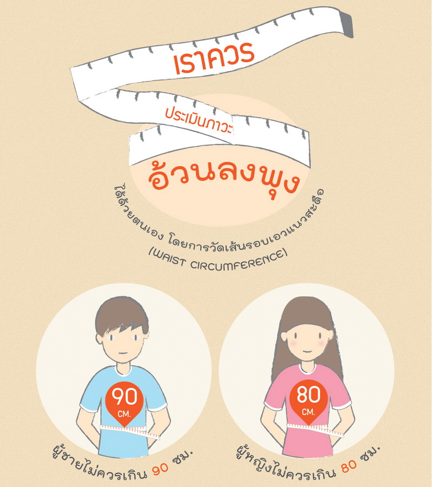 Thai Health Literacy Key Message15