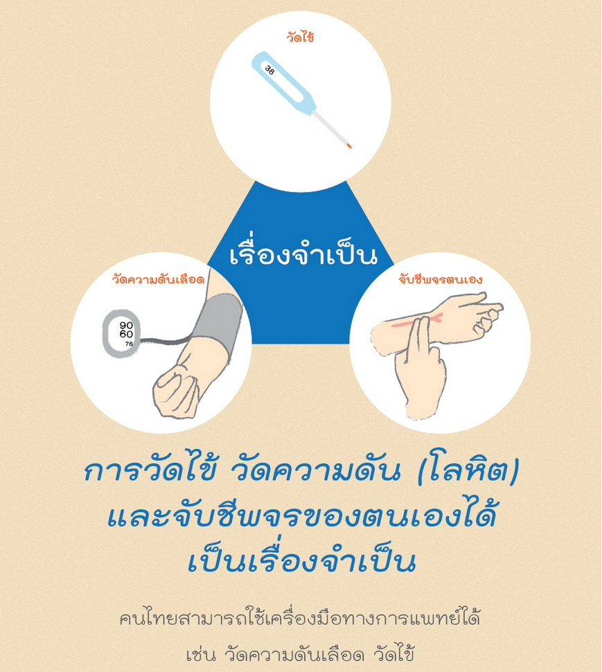 Thai Health Literacy Key Message16