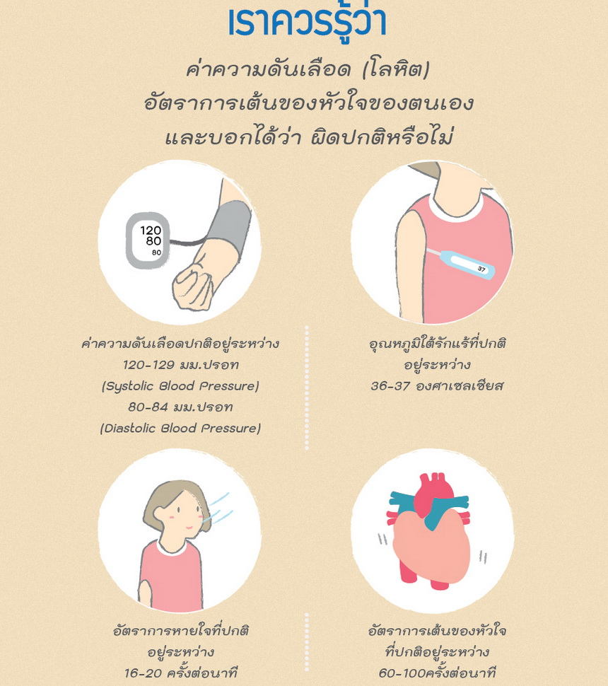 Thai Health Literacy Key Message17