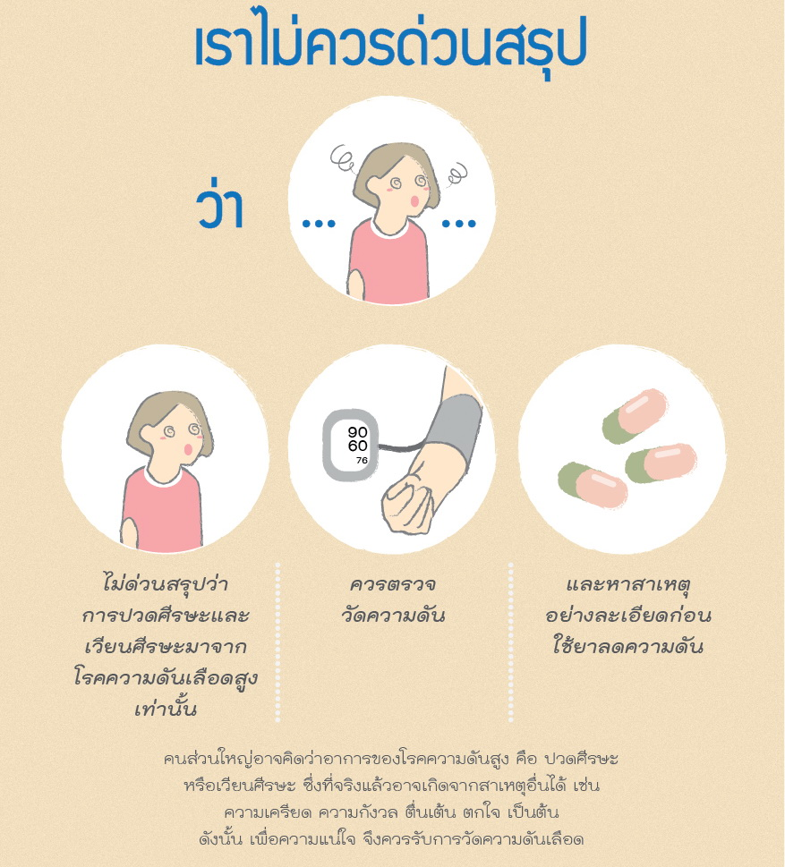 Thai Health Literacy Key Message19