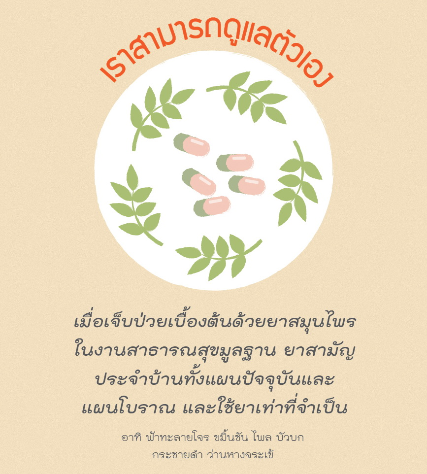Thai Health Literacy Key Message21
