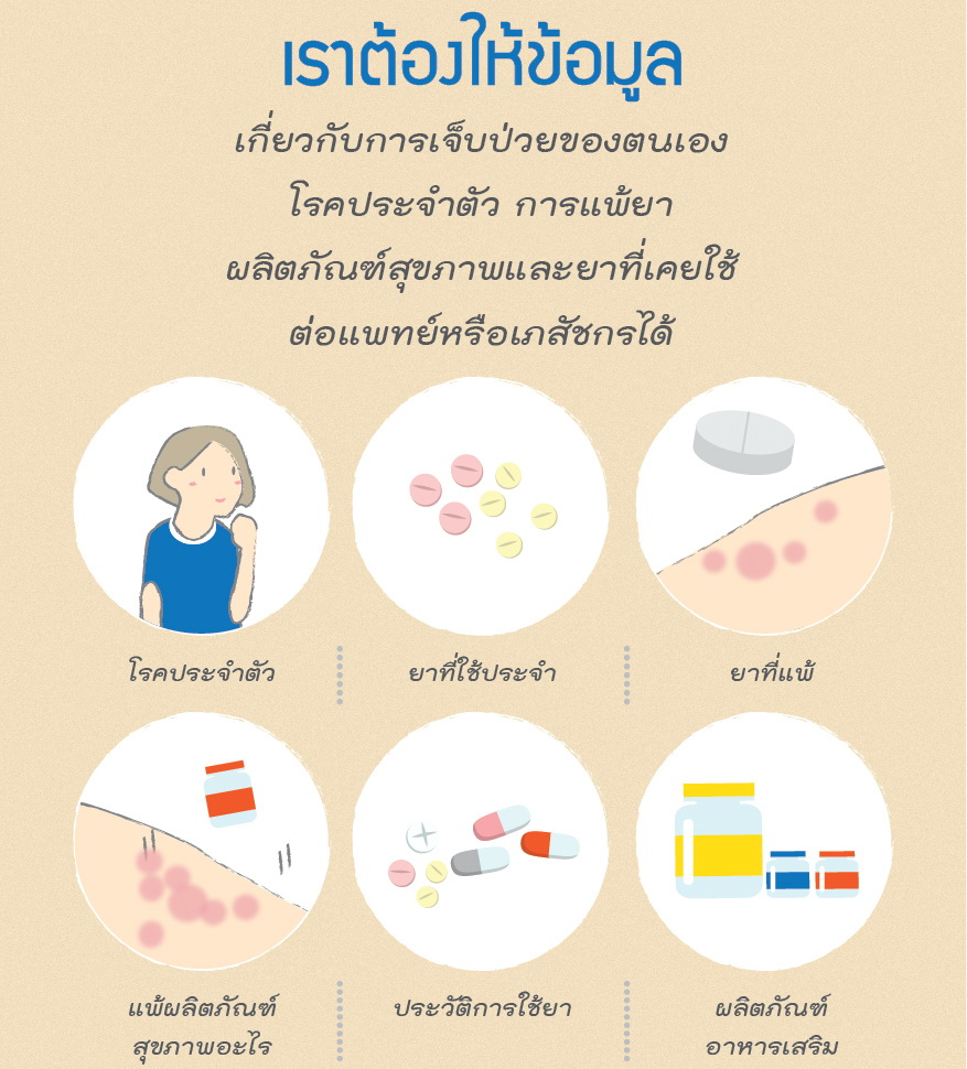 Thai Health Literacy Key Message22