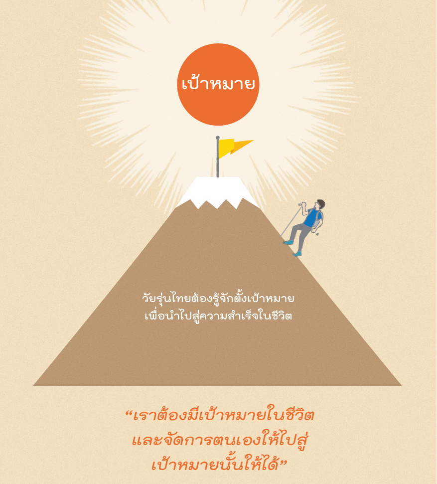 Thai Health Literacy Key Message23