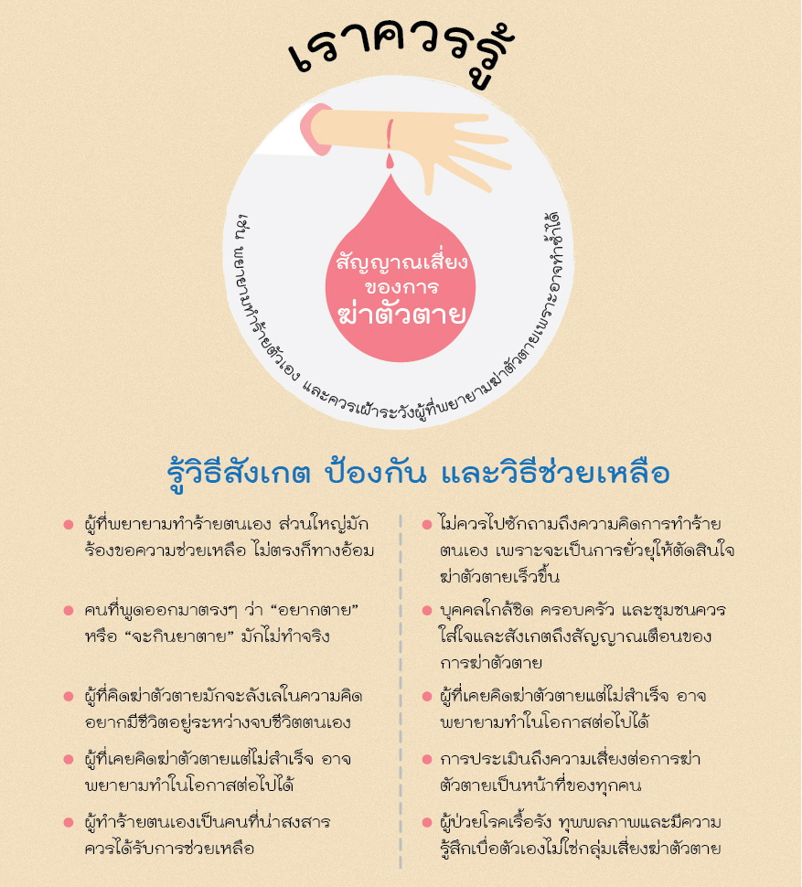 Thai Health Literacy Key Message24