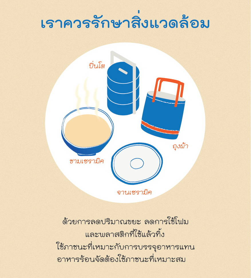 Thai Health Literacy Key Message25