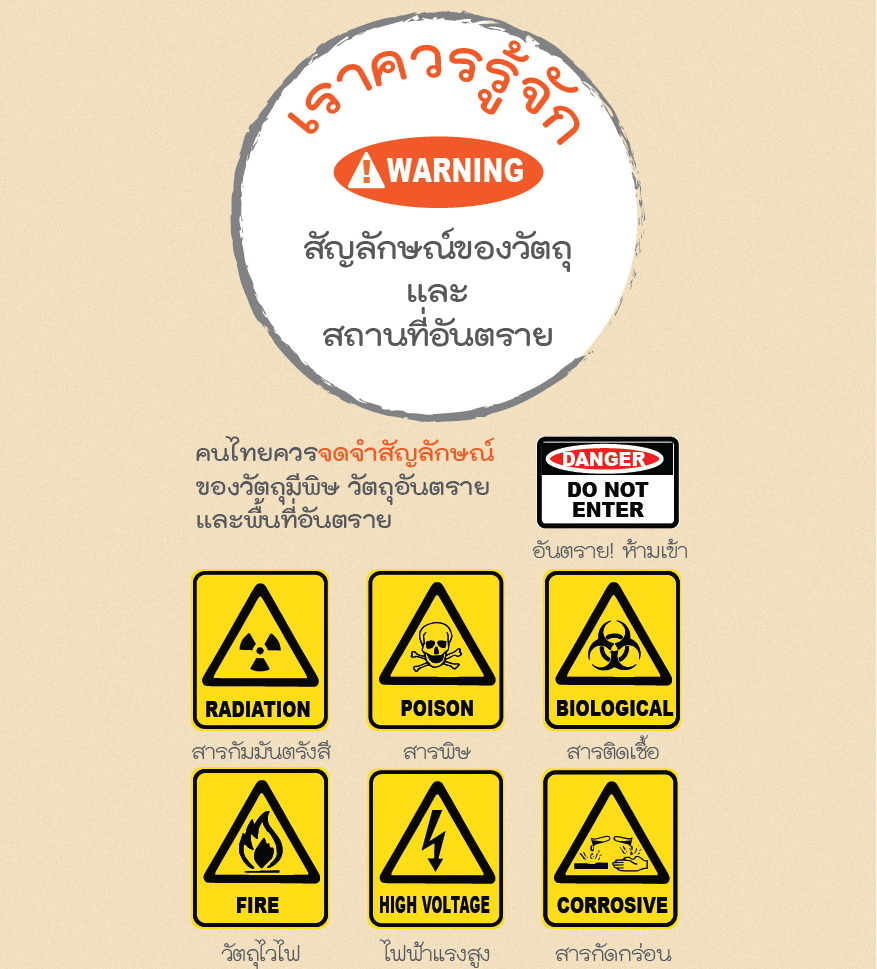 Thai Health Literacy Key Message28
