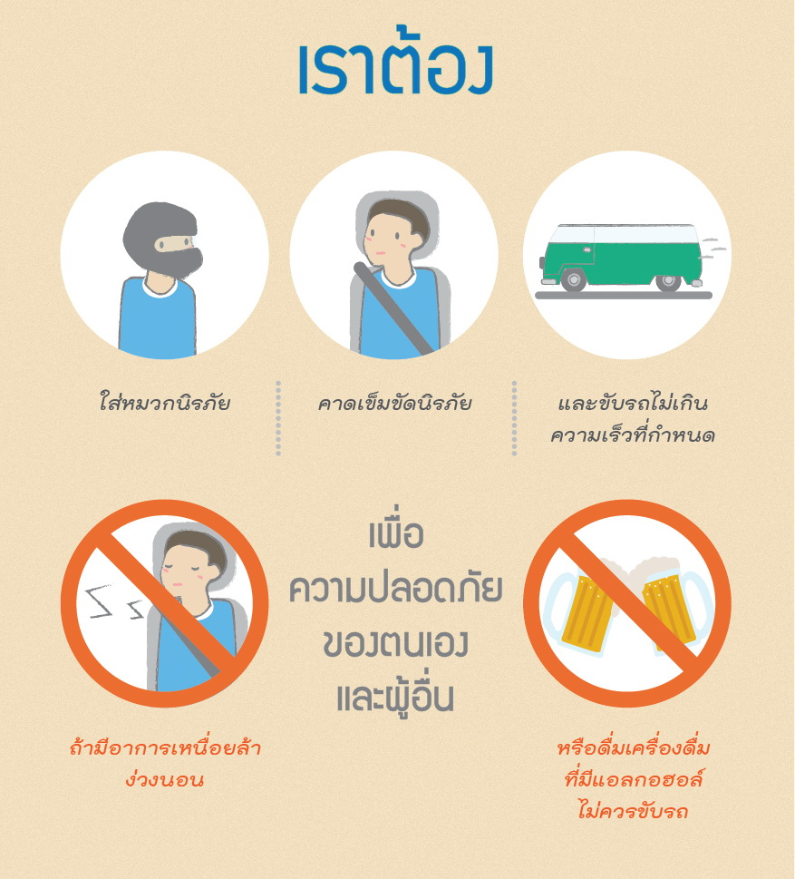 Thai Health Literacy Key Message29