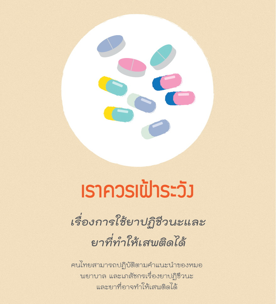 Thai Health Literacy Key Message30