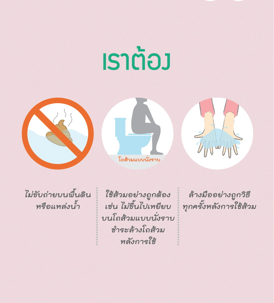 Thai Health Literacy Key Message32