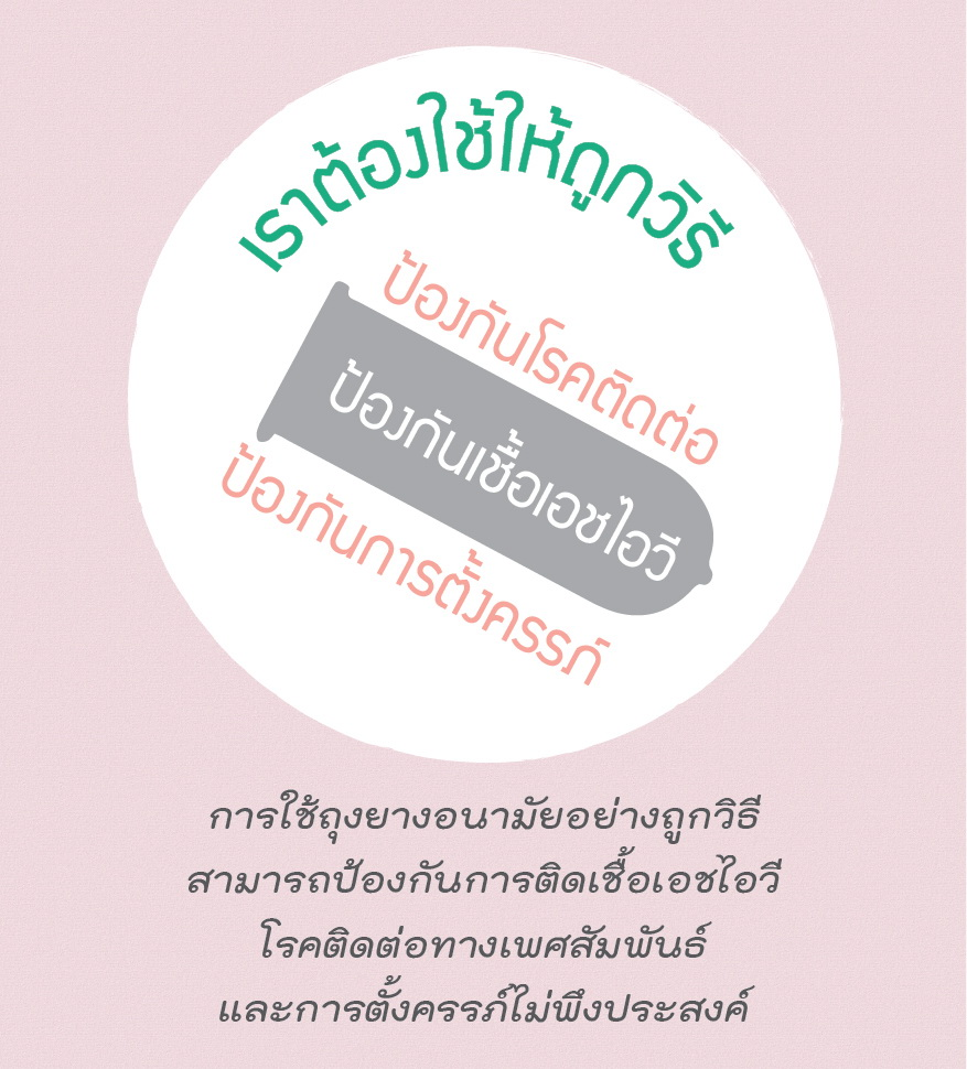 Thai Health Literacy Key Message33