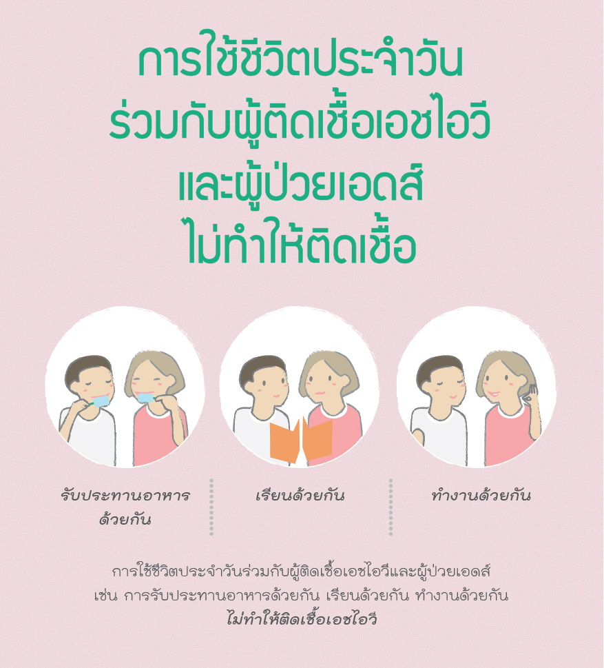 Thai Health Literacy Key Message34