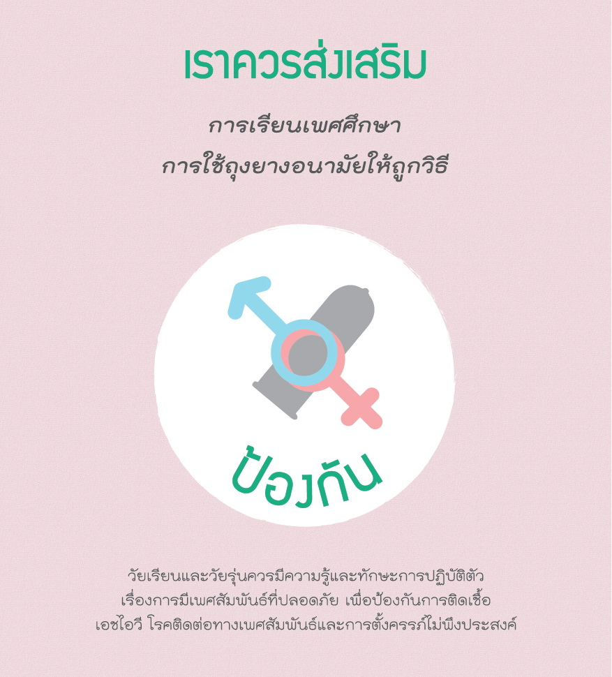 Thai Health Literacy Key Message35