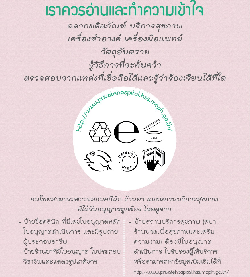 Thai Health Literacy Key Message37