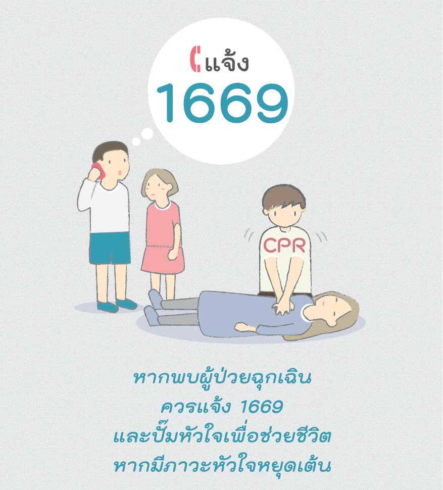 Thai Health Literacy Key Message40