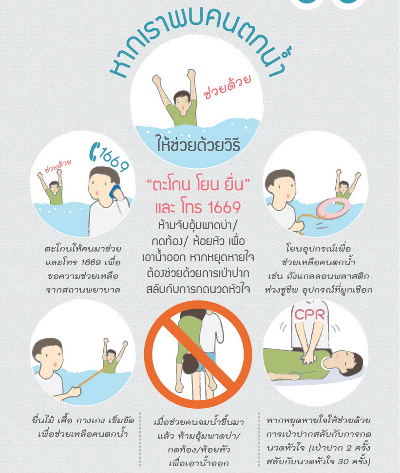 Thai Health Literacy Key Message41
