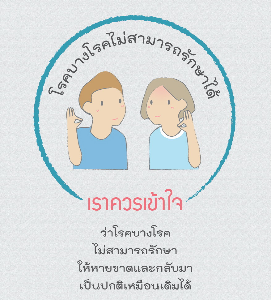 Thai Health Literacy Key Message42
