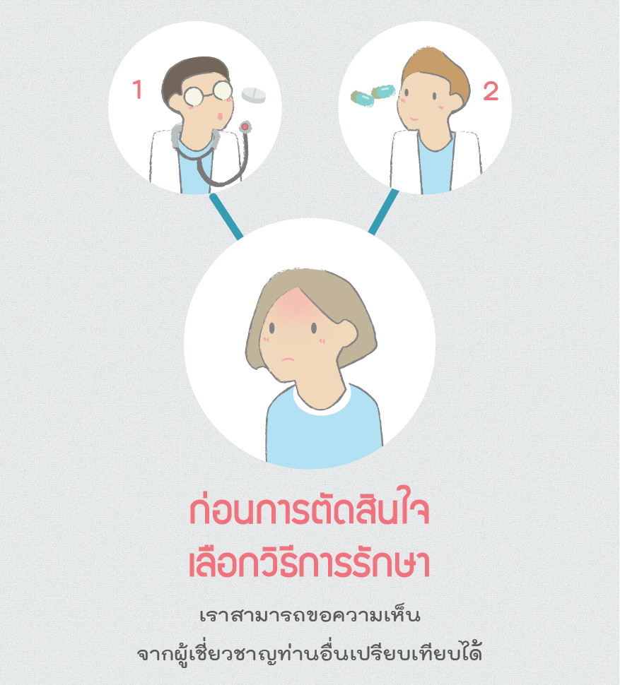 Thai Health Literacy Key Message43