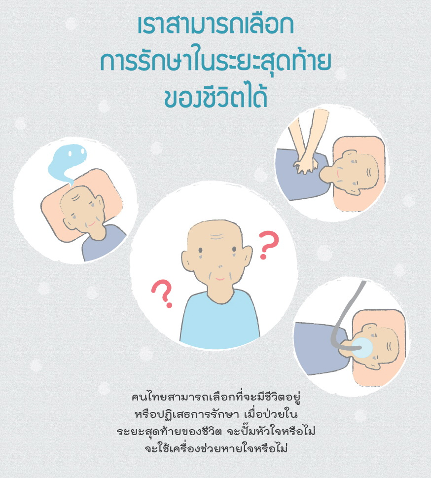 Thai Health Literacy Key Message44
