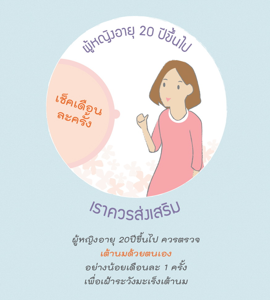 Thai Health Literacy Key Message46