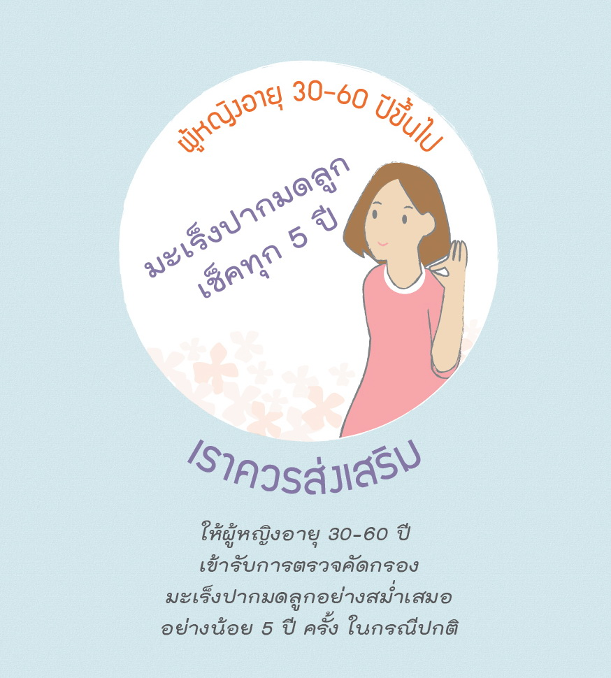Thai Health Literacy Key Message47