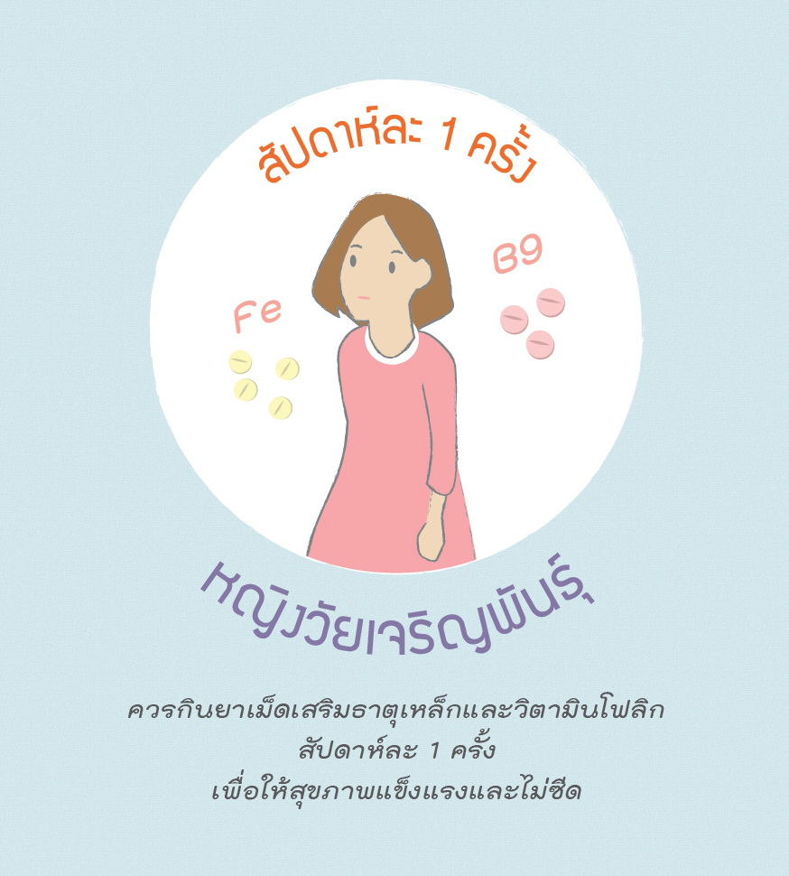 Thai Health Literacy Key Message48