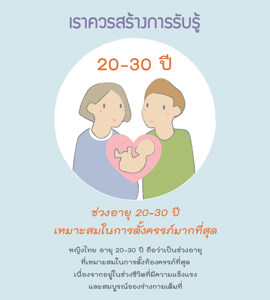 Thai Health Literacy Key Message49