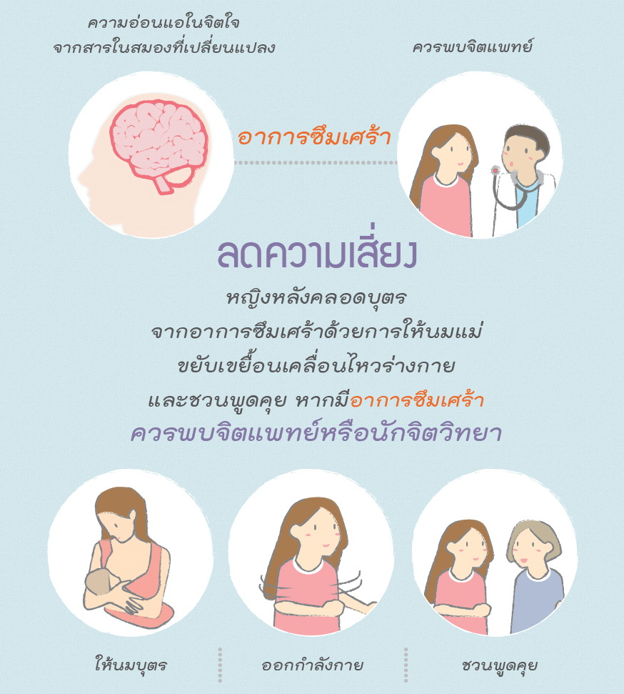 Thai Health Literacy Key Message53