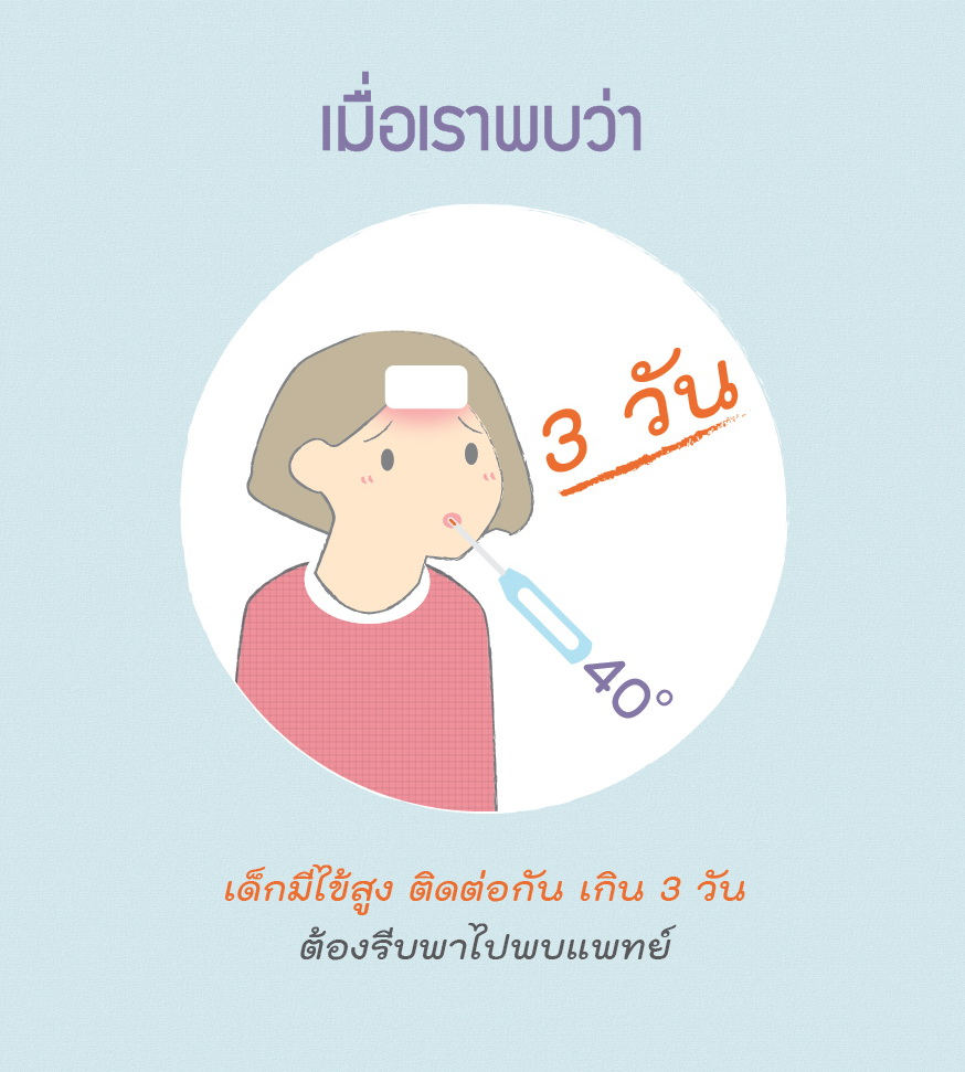 Thai Health Literacy Key Message56