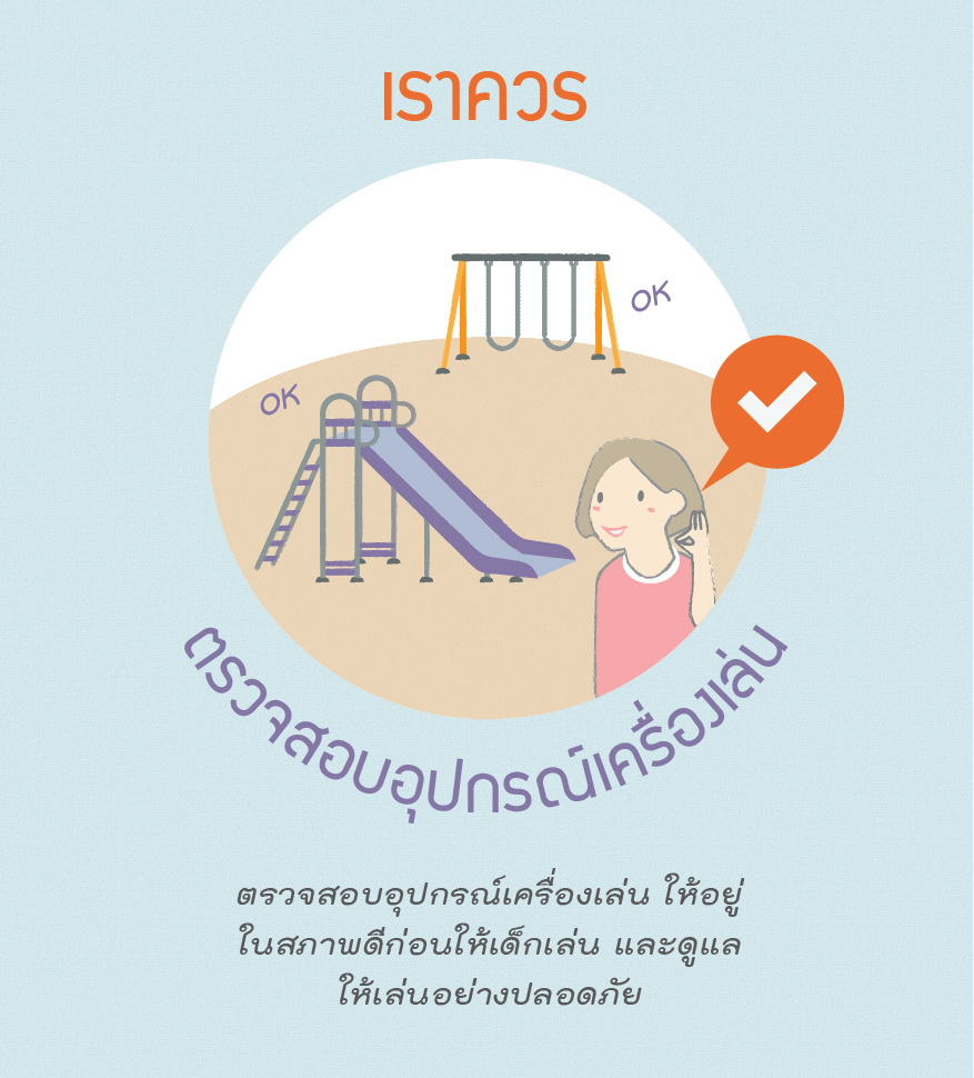 Thai Health Literacy Key Message59