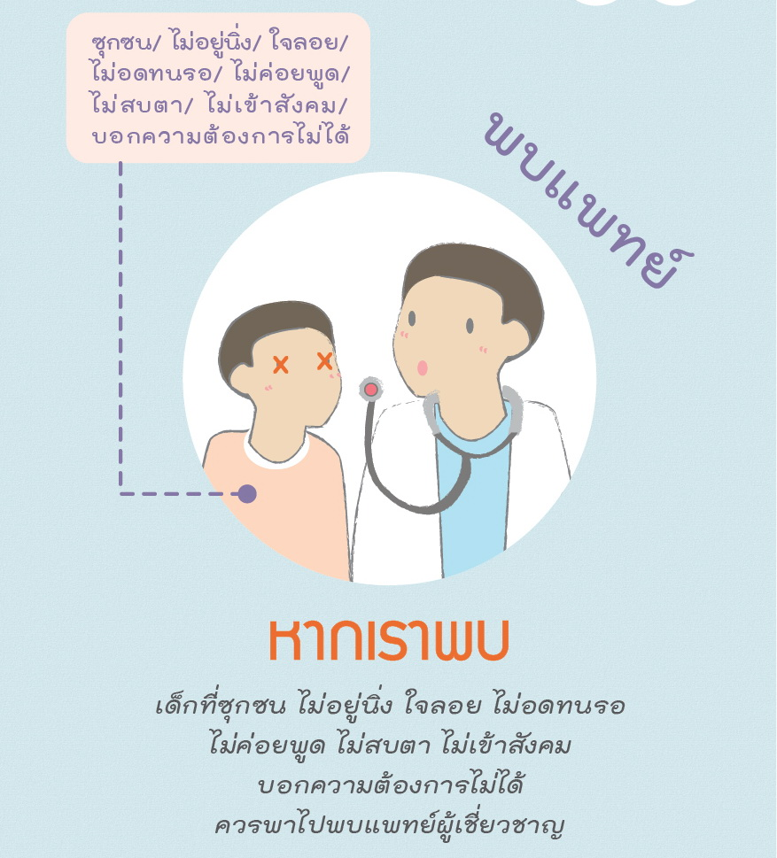 Thai Health Literacy Key Message60