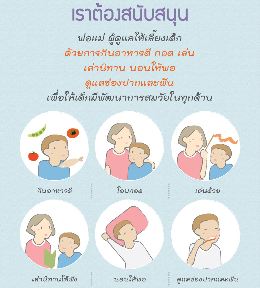 Thai Health Literacy Key Message61