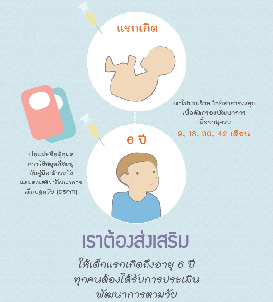 Thai Health Literacy Key Message63