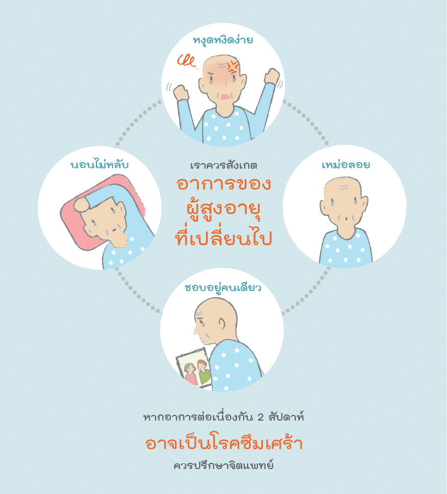 Thai Health Literacy Key Message65