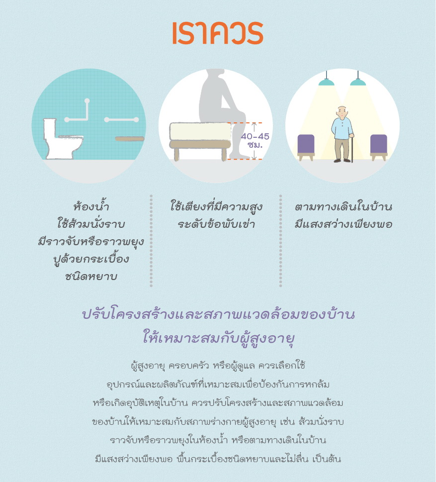 Thai Health Literacy Key Message66
